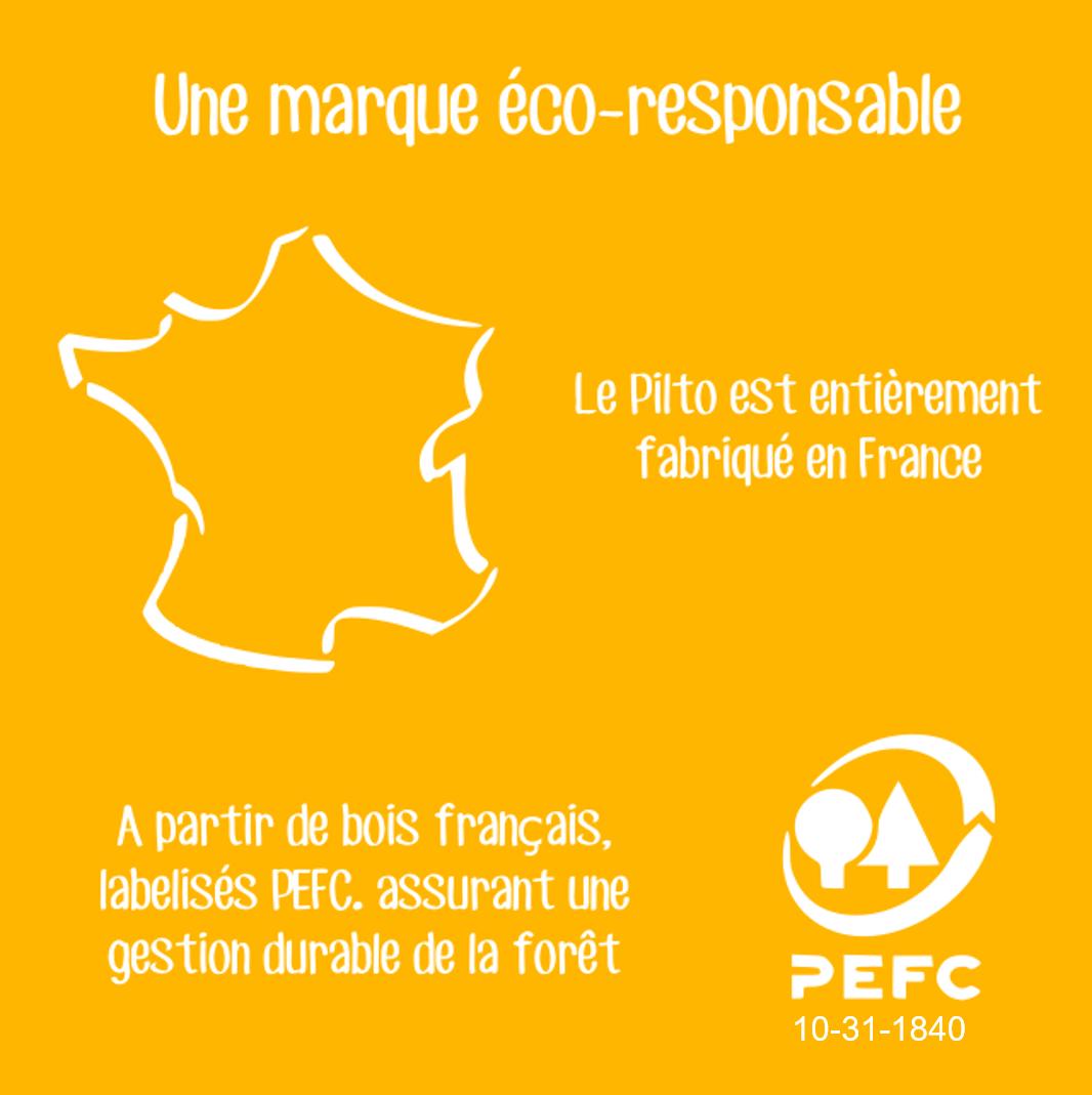 Infographie production du jeu en France